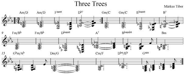 Zongora alapok